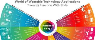 Giyilebilir Elektronik Tekstiller Webinar'ı