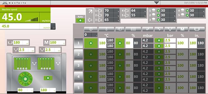 Yeni Qualitex 800 Görselleştirme Beğeni Topluyor